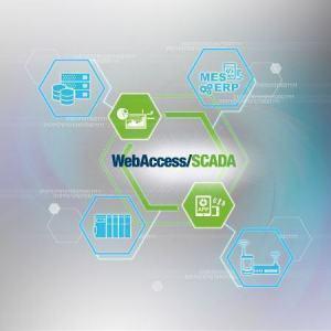 Webaccess version 8.3 Pro 75 tags avec clé USB