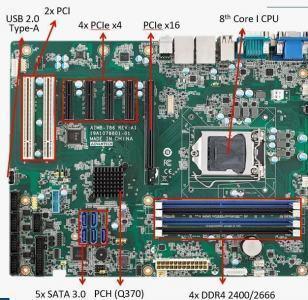 Carte mère industrielle ATX pour i7/i5/i3 8ème génération Q370 triple écran RAID