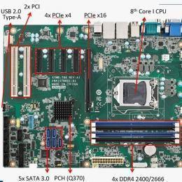 Carte mère industrielle ATX iCore 8ème génération